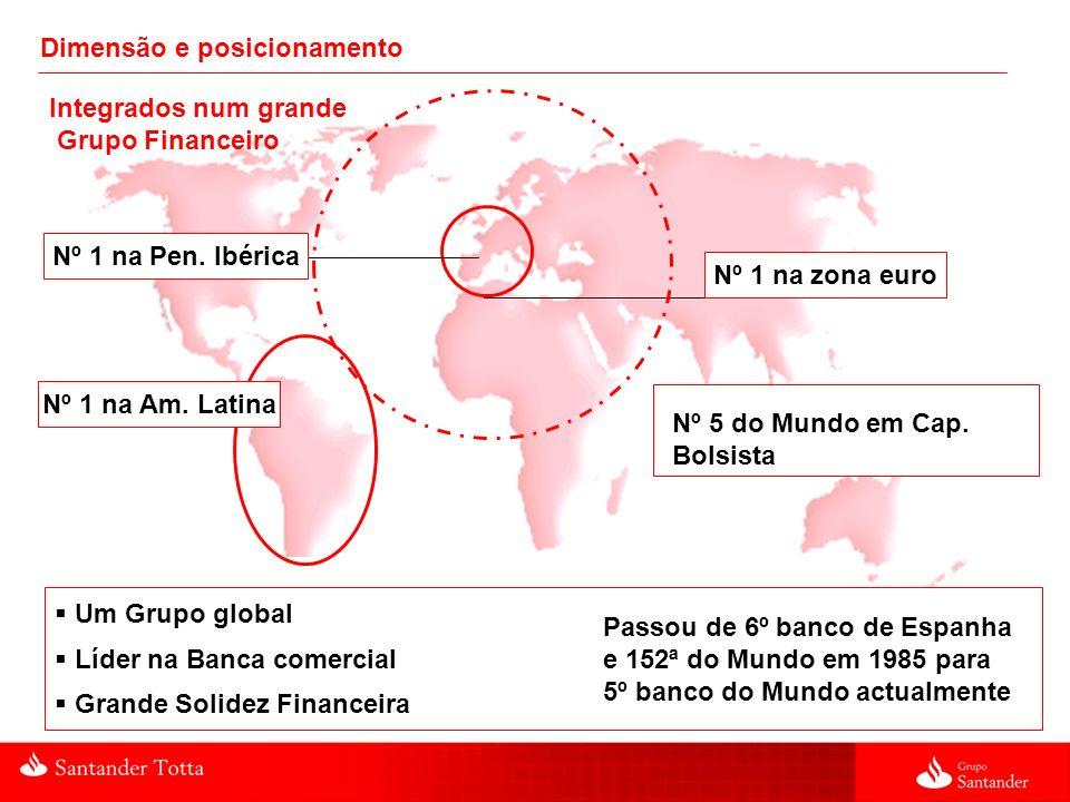 Um Grupo global Líder na Banca comercial Grande Solidez Financeira Nº 1 na zona euro Nº 5 do Mundo em Cap. Bolsista Nº 1 na Am. Latina Nº 1 na Pen. Ib