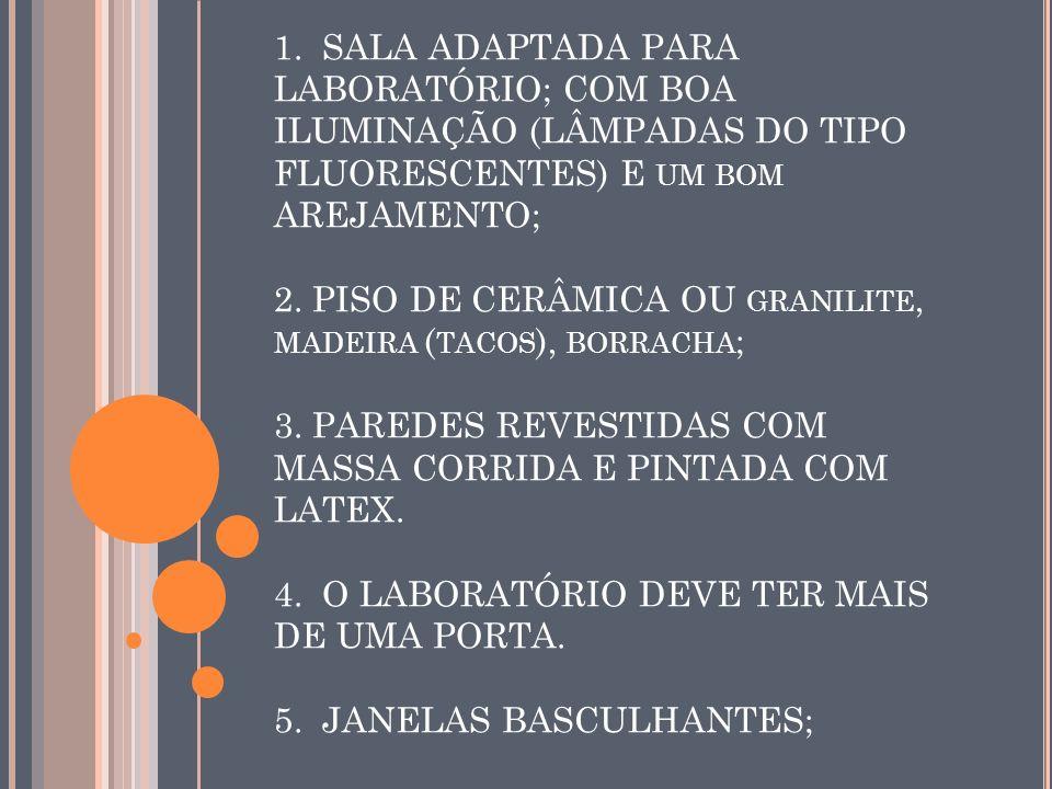 6.INSTALAÇÃO DO GÁS DE FORMA SEGURA; 7.