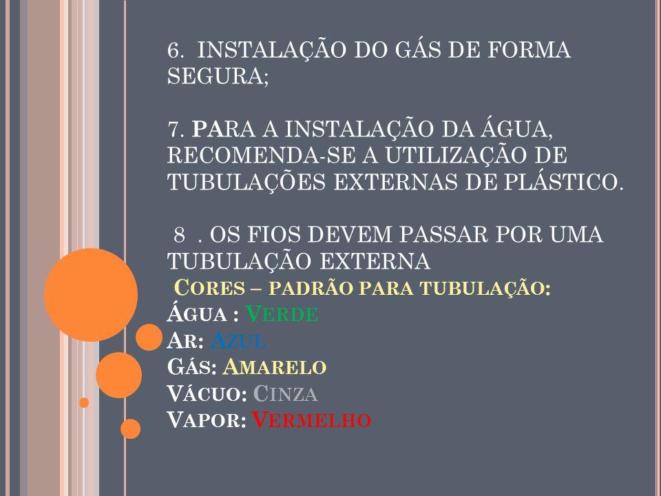 6. INSTALAÇÃO DO GÁS DE FORMA SEGURA; 7. PA RA A INSTALAÇÃO DA ÁGUA, RECOMENDA-SE A UTILIZAÇÃO DE TUBULAÇÕES EXTERNAS DE PLÁSTICO. 8. OS FIOS DEVEM PA