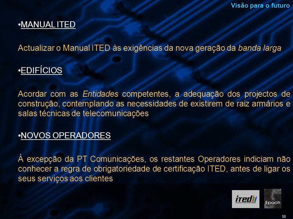 10 Visão para o futuro MANUAL ITED Actualizar o Manual ITED às exigências da nova geração da banda larga EDIFÍCIOS Acordar com as Entidades competente