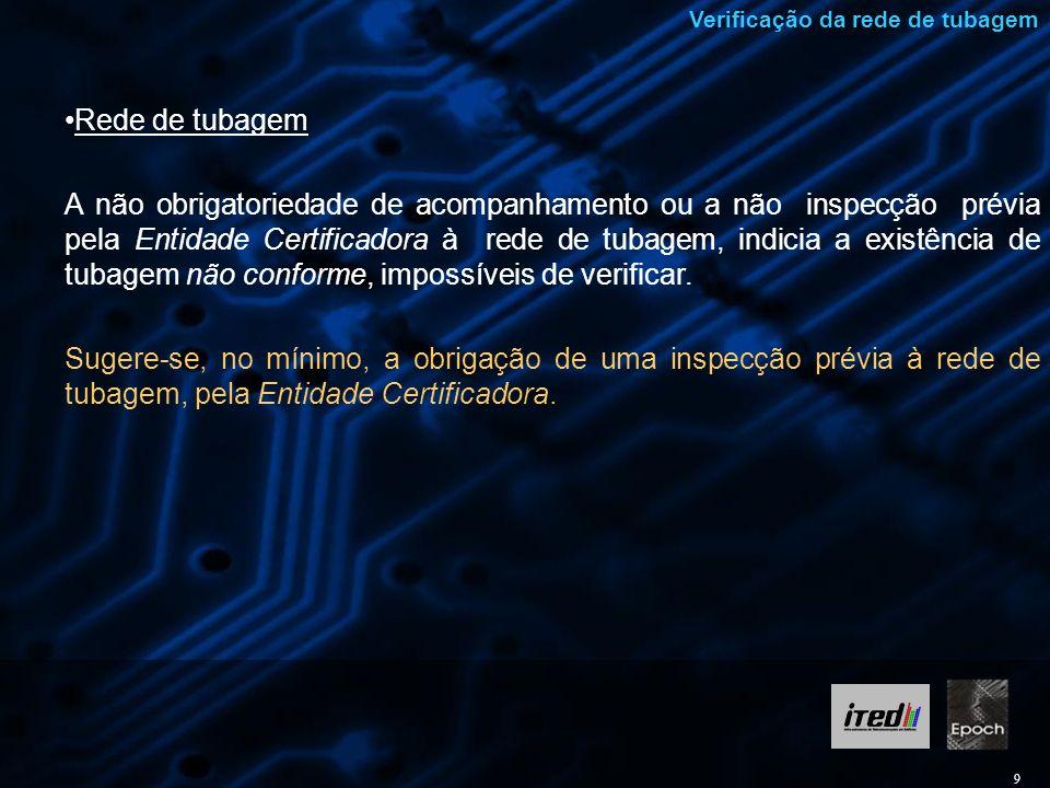 9 Verificação da rede de tubagem Rede de tubagem A não obrigatoriedade de acompanhamento ou a não inspecção prévia pela Entidade Certificadora à rede
