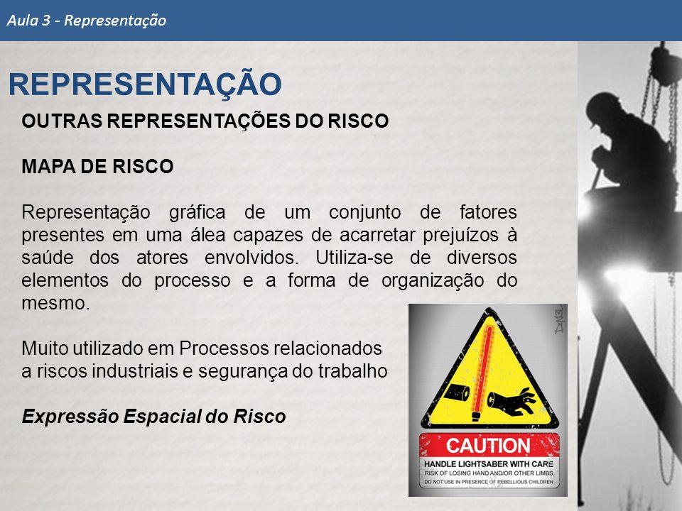 OUTRAS REPRESENTAÇÕES DO RISCO MAPA DE RISCO Representação gráfica de um conjunto de fatores presentes em uma álea capazes de acarretar prejuízos à sa