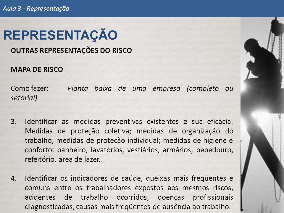 OUTRAS REPRESENTAÇÕES DO RISCO MAPA DE RISCO Como fazer: Planta baixa de uma empresa (completo ou setorial) 3.Identificar as medidas preventivas exist