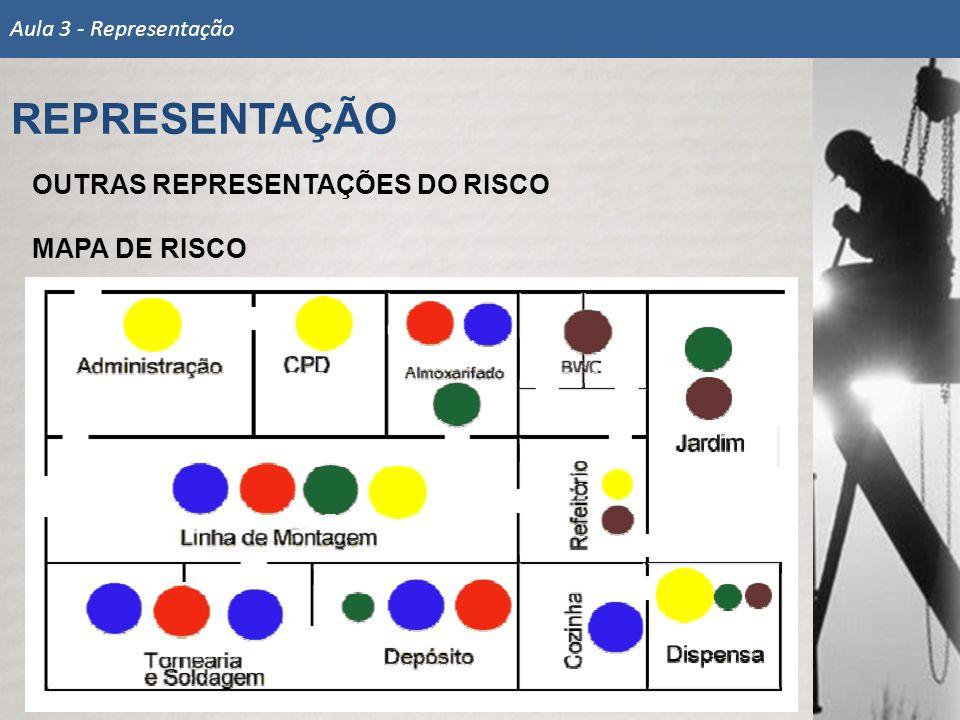 OUTRAS REPRESENTAÇÕES DO RISCO MAPA DE RISCO REPRESENTAÇÃO Aula 3 - Representação