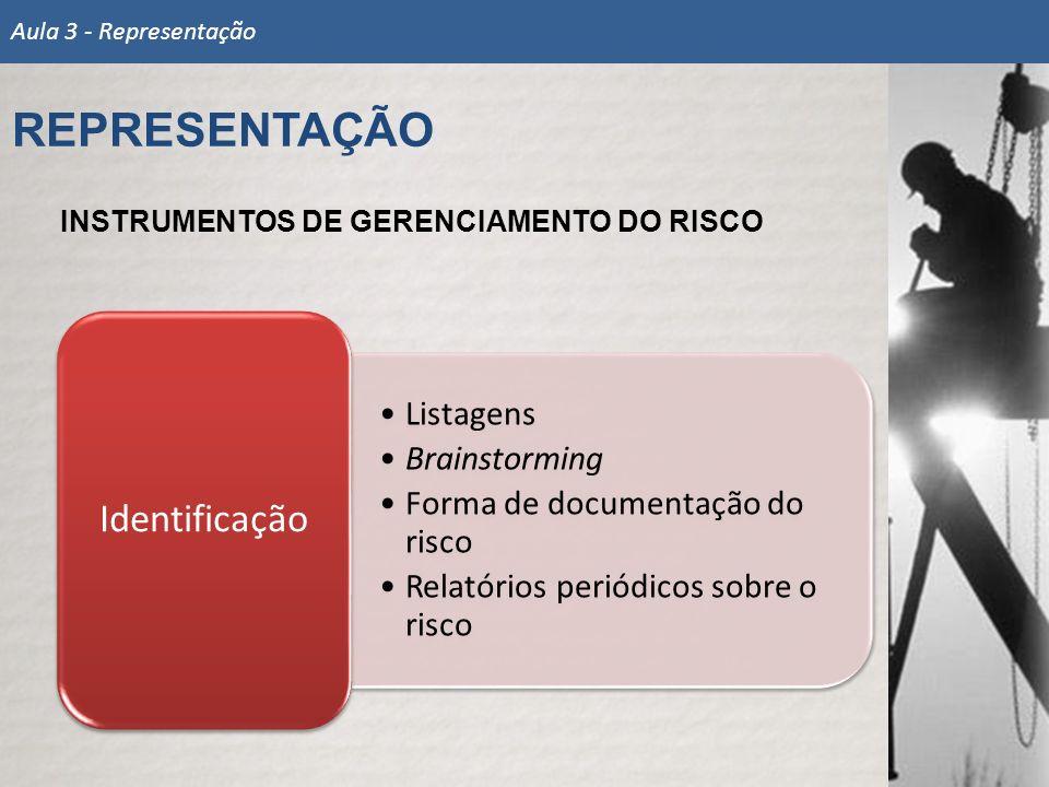 INSTRUMENTOS DE GERENCIAMENTO DO RISCO Listagens Brainstorming Forma de documentação do risco Relatórios periódicos sobre o risco Identificação REPRES