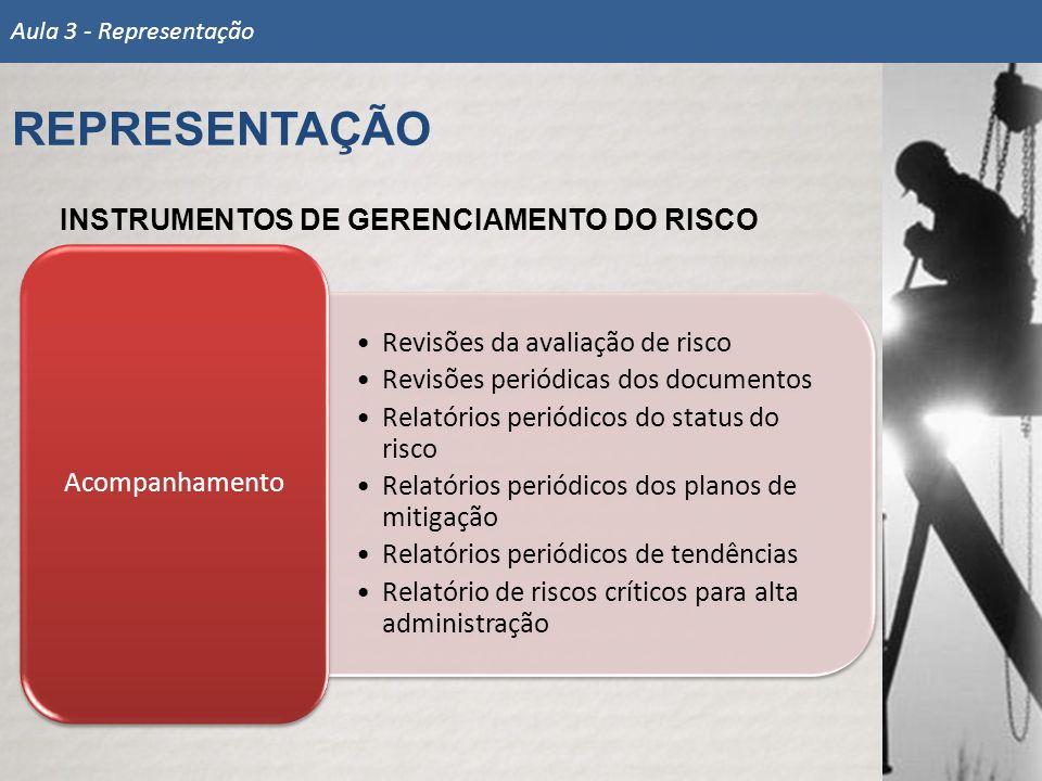 INSTRUMENTOS DE GERENCIAMENTO DO RISCO Revisões da avaliação de risco Revisões periódicas dos documentos Relatórios periódicos do status do risco Rela