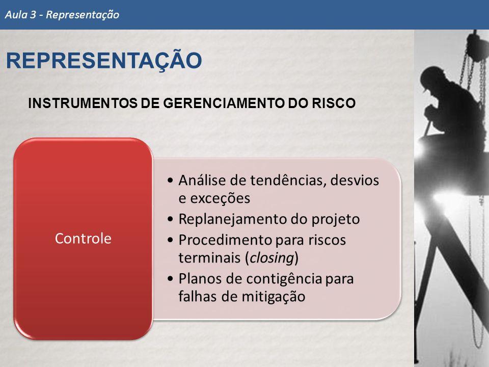 INSTRUMENTOS DE GERENCIAMENTO DO RISCO Análise de tendências, desvios e exceções Replanejamento do projeto Procedimento para riscos terminais (closing