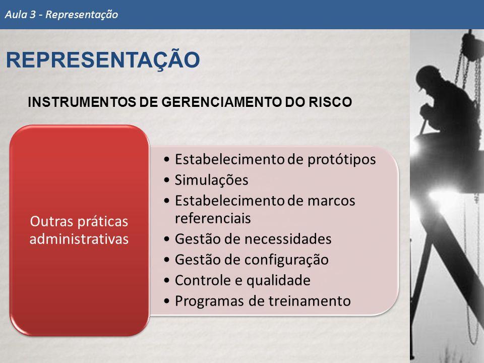 INSTRUMENTOS DE GERENCIAMENTO DO RISCO Estabelecimento de protótipos Simulações Estabelecimento de marcos referenciais Gestão de necessidades Gestão d