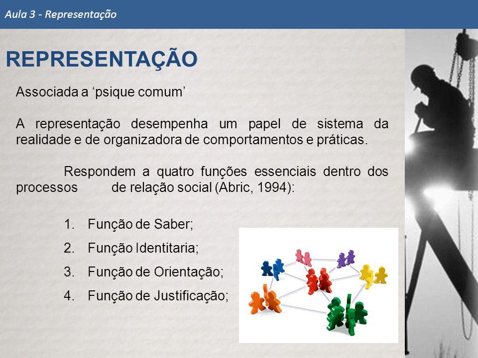 DISCUSSÃO http://area1risco.wordpress.com/ Risco Ambiental - Conceitos e Aplicações Pag 50 -64