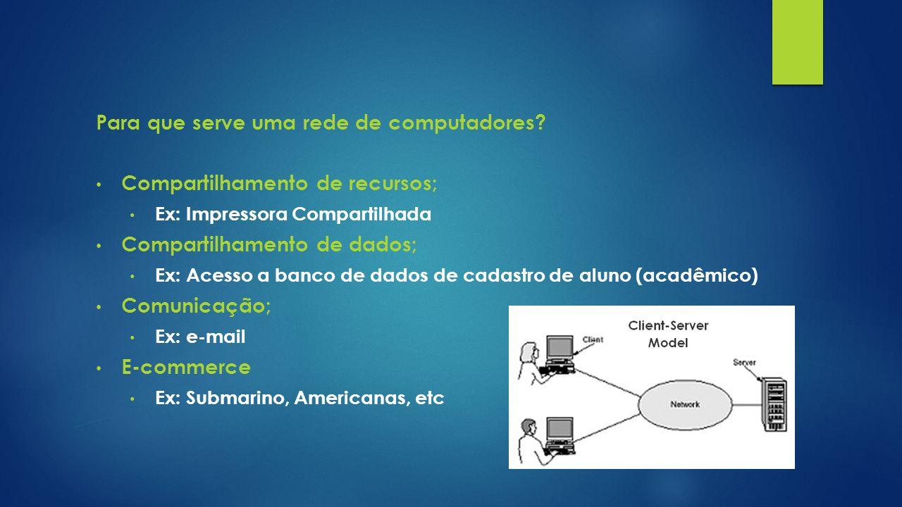 Para que serve uma rede de computadores? Compartilhamento de recursos; Ex: Impressora Compartilhada Compartilhamento de dados; Ex: Acesso a banco de d