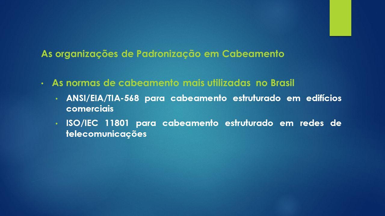 As organizações de Padronização em Cabeamento As normas de cabeamento mais utilizadas no Brasil ANSI/EIA/TIA-568 para cabeamento estruturado em edifíc