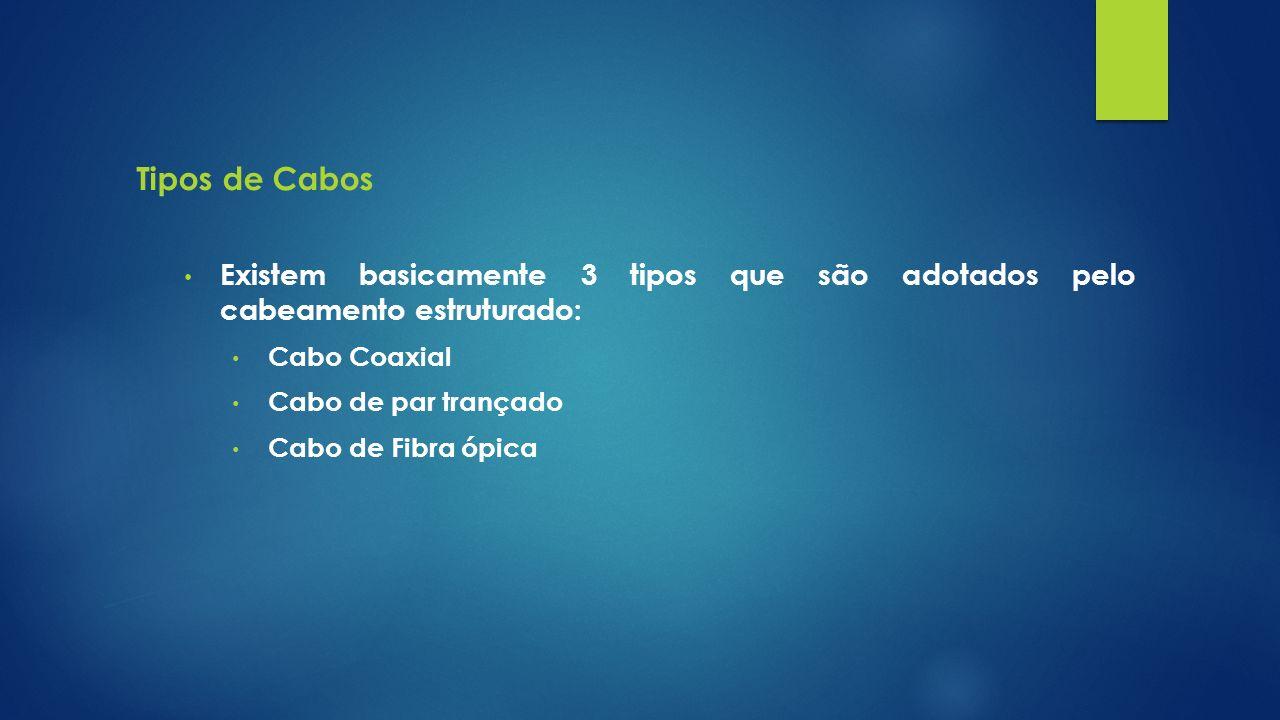 Tipos de Cabos Existem basicamente 3 tipos que são adotados pelo cabeamento estruturado: Cabo Coaxial Cabo de par trançado Cabo de Fibra ópica