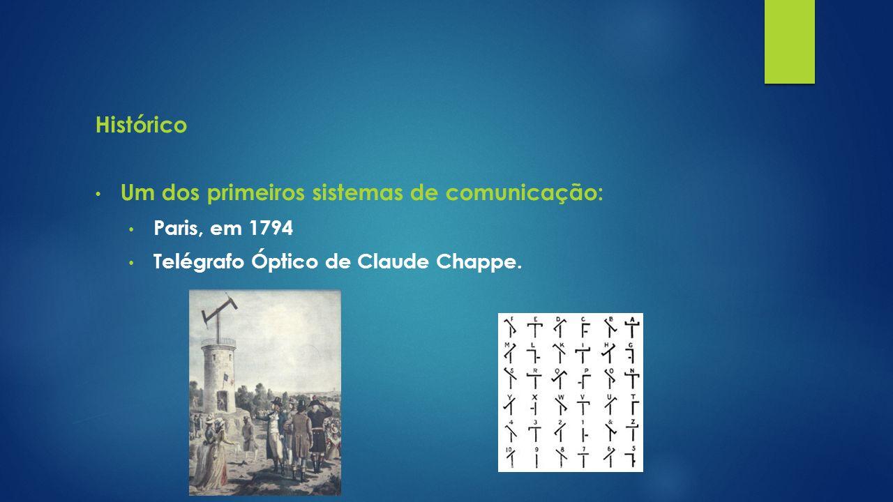 Histórico Um dos primeiros sistemas de comunicação: Paris, em 1794 Telégrafo Óptico de Claude Chappe.