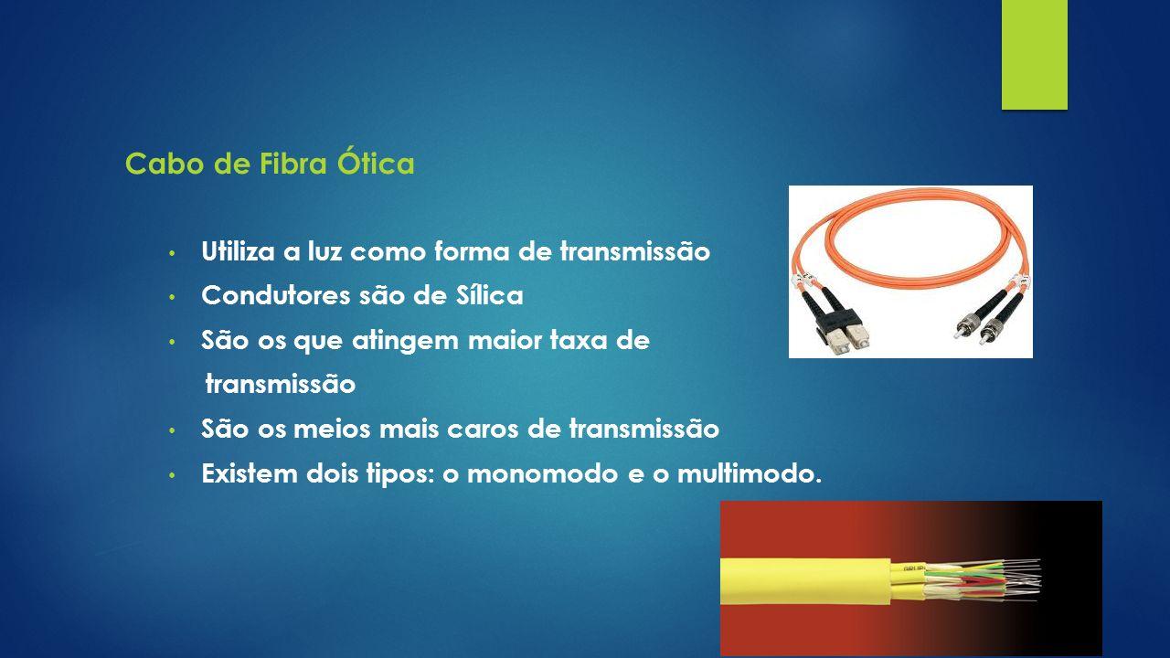 Cabo de Fibra Ótica Utiliza a luz como forma de transmissão Condutores são de Sílica São os que atingem maior taxa de transmissão São os meios mais ca