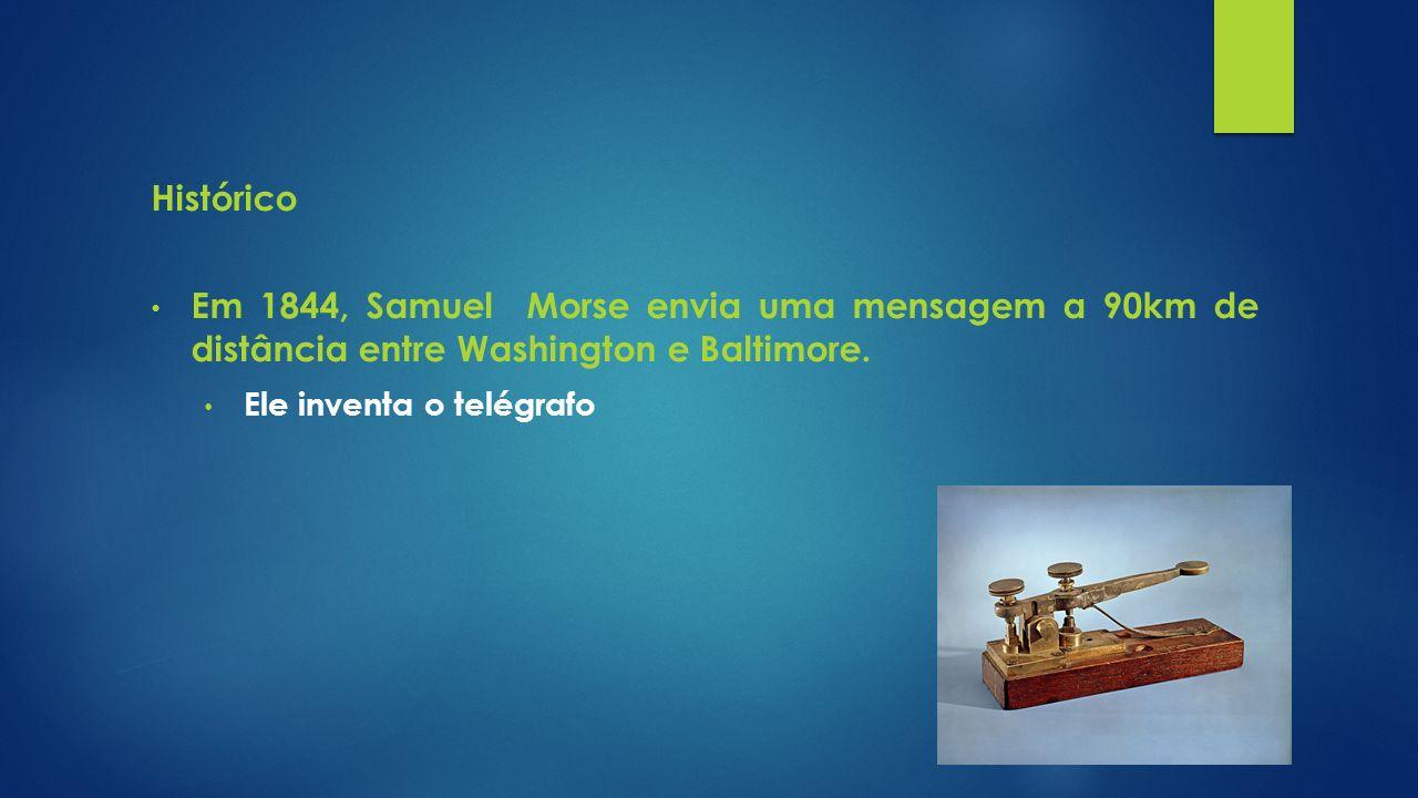 Histórico Em 1844, Samuel Morse envia uma mensagem a 90km de distância entre Washington e Baltimore. Ele inventa o telégrafo