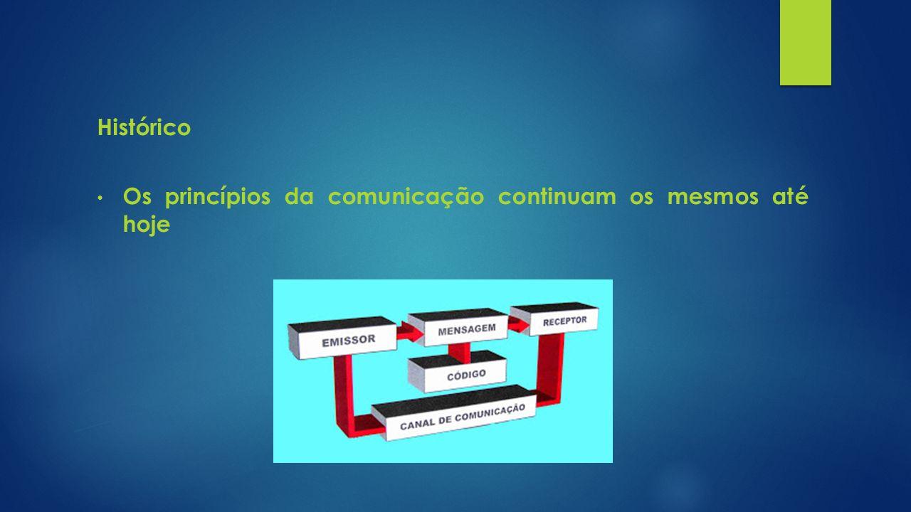 Histórico Os princípios da comunicação continuam os mesmos até hoje