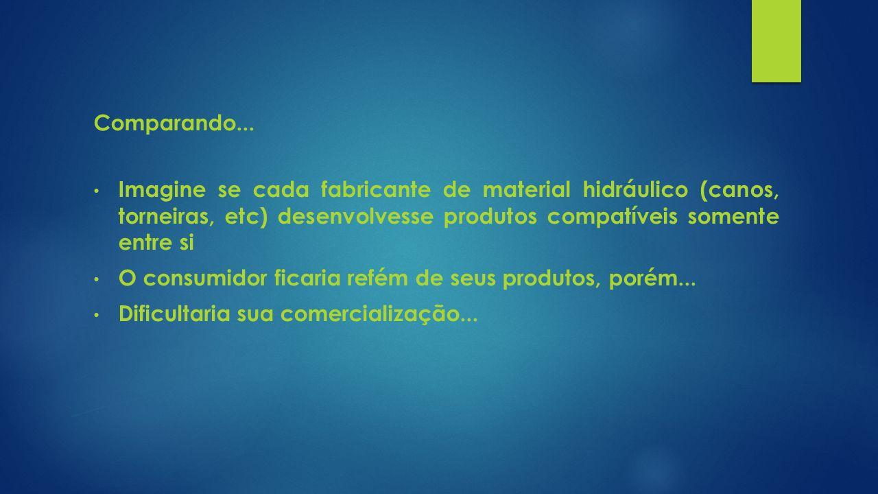 Comparando... Imagine se cada fabricante de material hidráulico (canos, torneiras, etc) desenvolvesse produtos compatíveis somente entre si O consumid