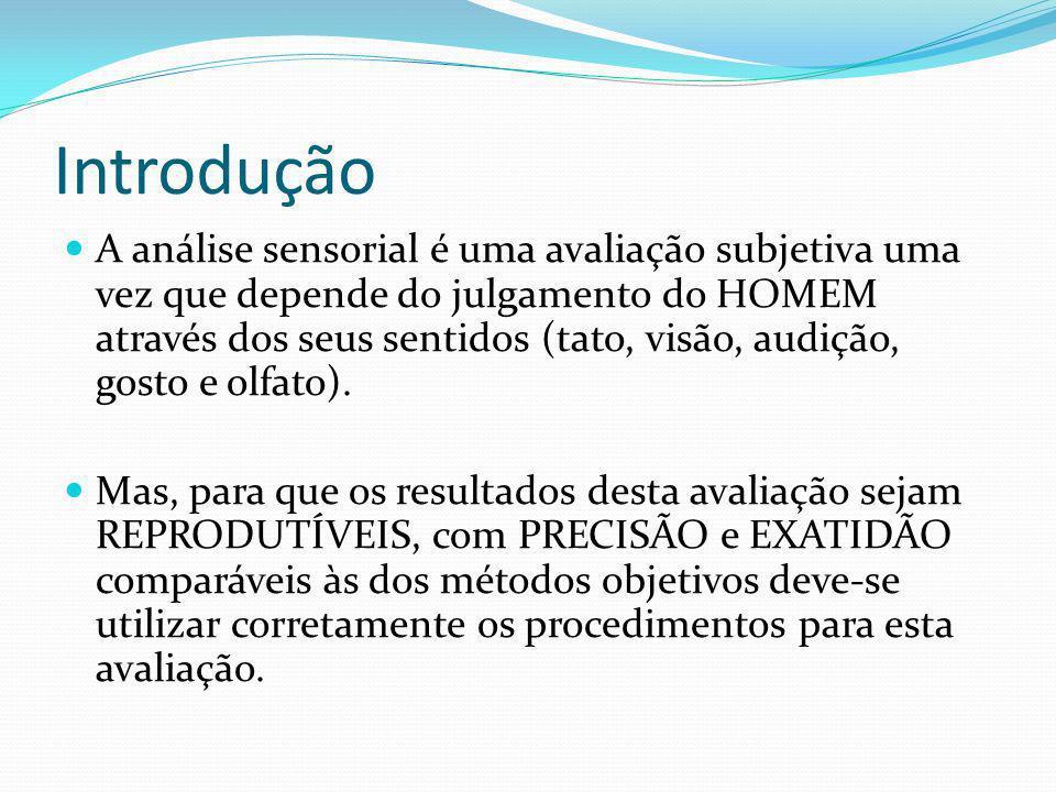 Introdução A análise sensorial é uma avaliação subjetiva uma vez que depende do julgamento do HOMEM através dos seus sentidos (tato, visão, audição, g