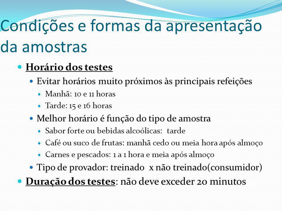 Condições e formas da apresentação da amostras Horário dos testes Evitar horários muito próximos às principais refeições Manhã: 10 e 11 horas Tarde: 1