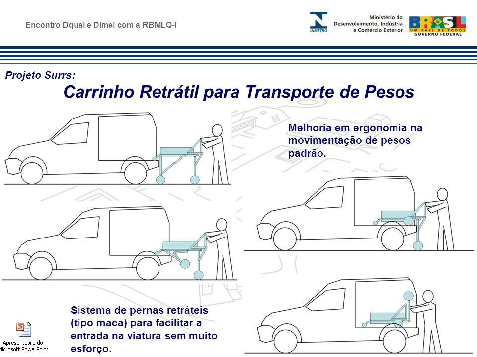Marca do evento Projeto Surrs: Carrinho Retrátil para Transporte de Pesos Encontro Dqual e Dimel com a RBMLQ-I Sistema de pernas retráteis (tipo maca)