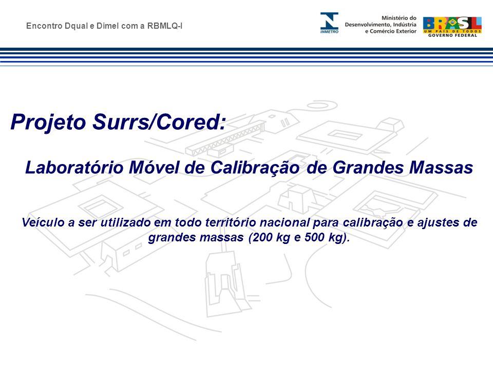 Marca do evento Encontro Dqual e Dimel com a RBMLQ-I Projeto Surrs/Cored: Laboratório Móvel de Calibração de Grandes Massas Veículo a ser utilizado em
