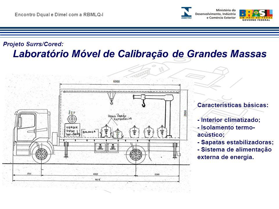Marca do evento Projeto Surrs/Cored: Laboratório Móvel de Calibração de Grandes Massas Características básicas: - Interior climatizado; - Isolamento t