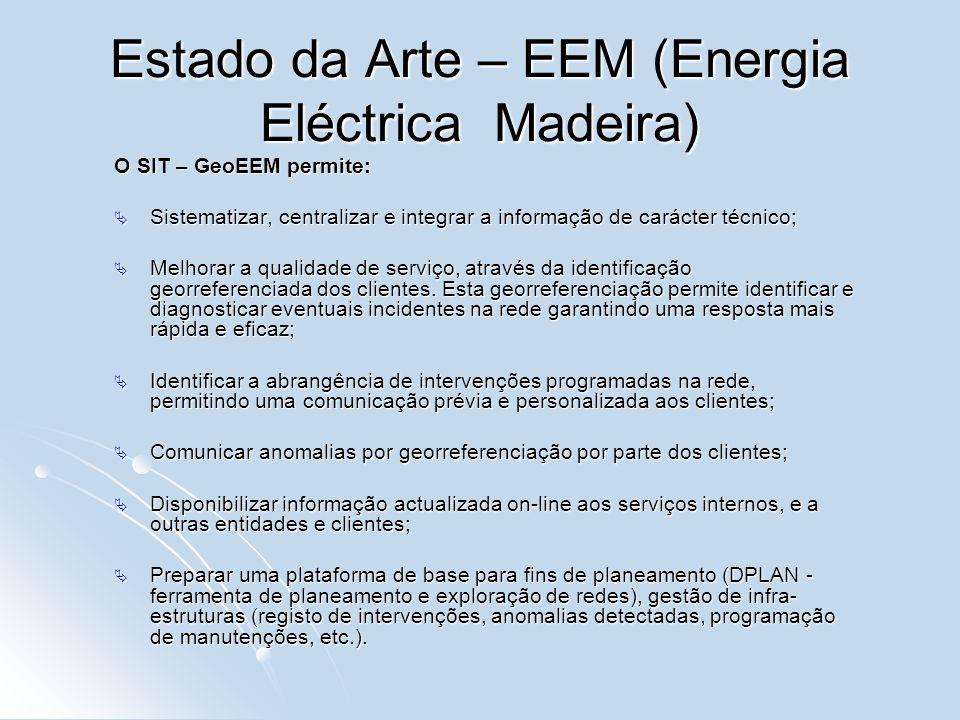 Estado da Arte – EEM (Energia Eléctrica Madeira) O SIT – GeoEEM permite: Sistematizar, centralizar e integrar a informação de carácter técnico; Sistem