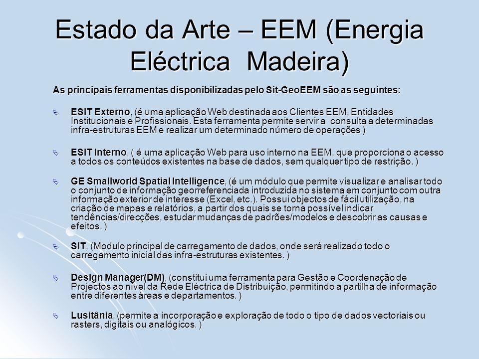 Estado da Arte – EEM (Energia Eléctrica Madeira) As principais ferramentas disponibilizadas pelo Sit-GeoEEM são as seguintes: ESIT Externo, (é uma apl