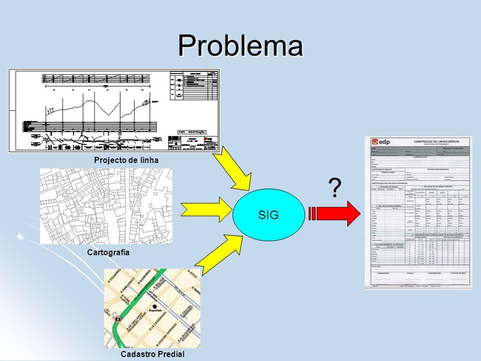 SIG Problema Projecto de linha Cartografia Cadastro Predial ?