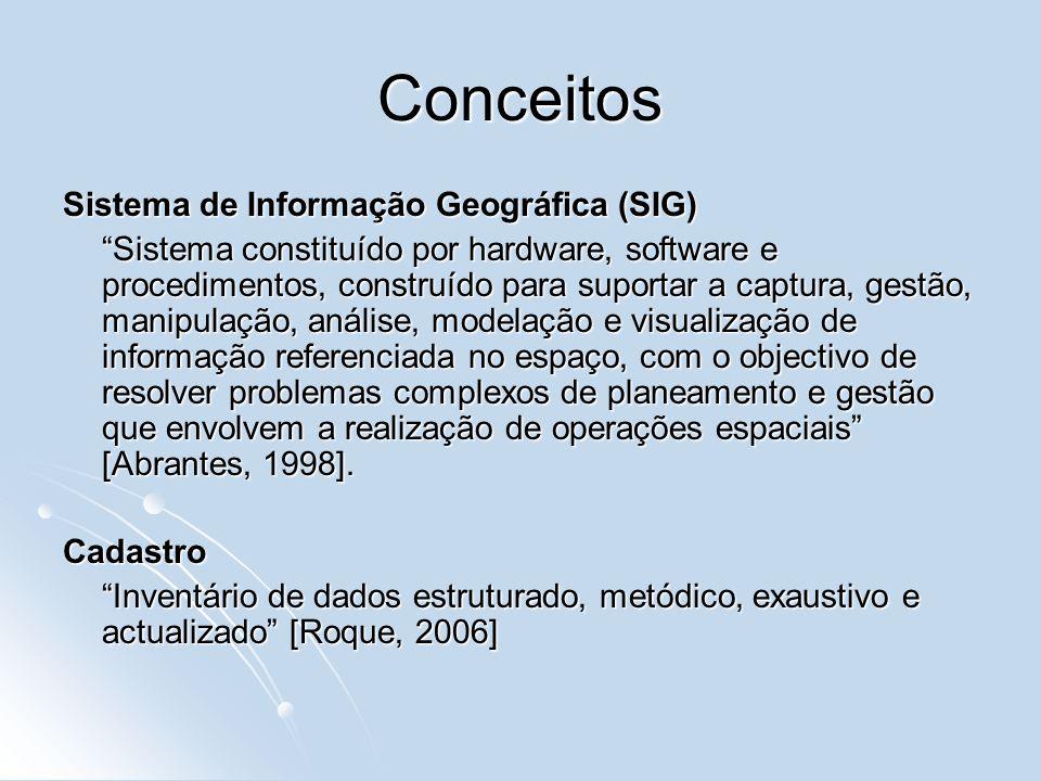 Conceitos Numa visão abrangente, pode-se indicar que um SIG tem os seguintes componentes : Interface com utilizador; Entrada e integração de dados de diferentes tipos; Funções de consulta e análise espacial; Visualização e saídas gráficas; Armazenamento e manipulação de dados (organizados sob a forma de uma base de dados geográficos).