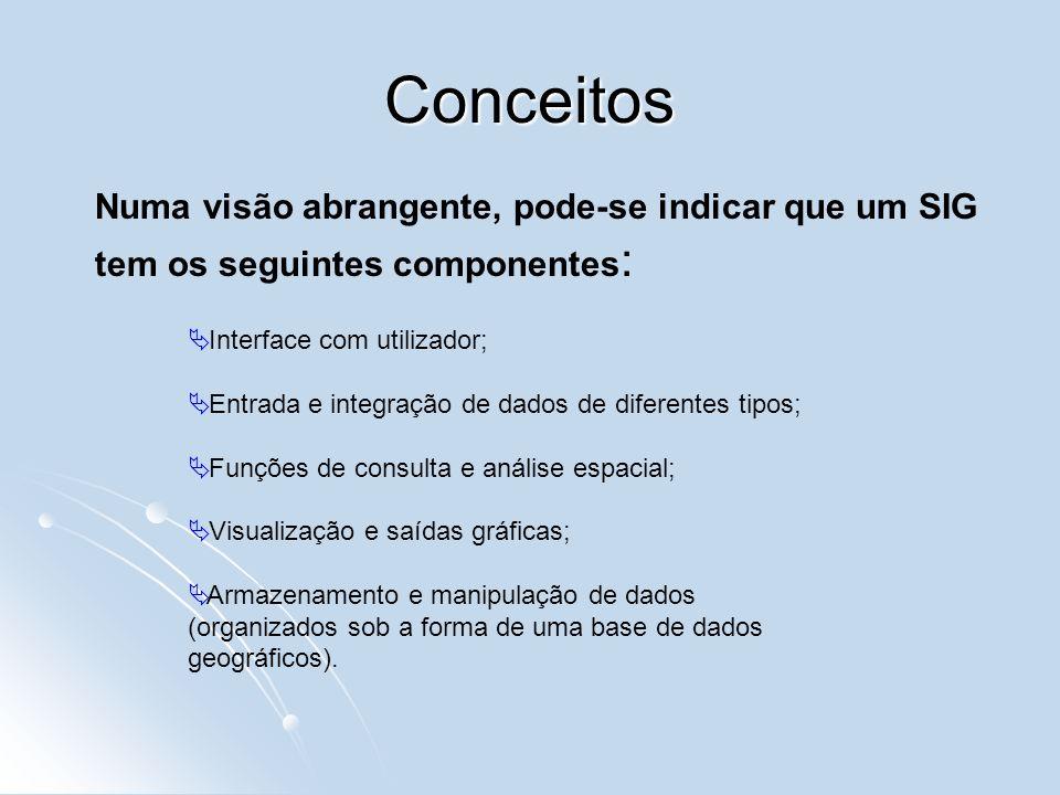 Conceitos Numa visão abrangente, pode-se indicar que um SIG tem os seguintes componentes : Interface com utilizador; Entrada e integração de dados de