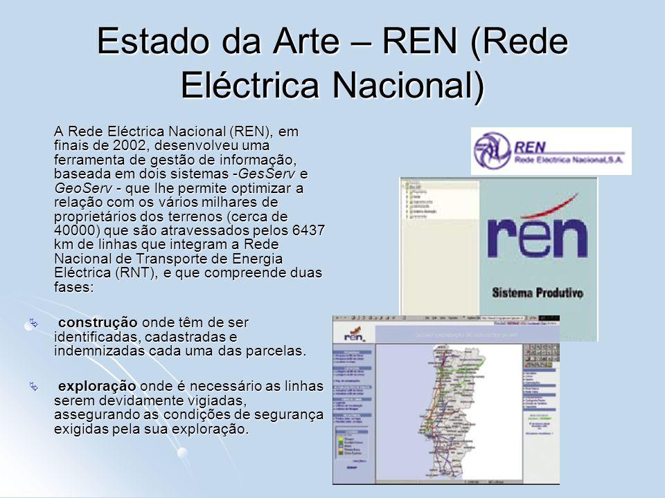 Estado da Arte – REN (Rede Eléctrica Nacional) Todo o trabalho realizado gera um grande volume de informação que tem de estar sempre acessível na área da exploração, para facilitar os contactos com os proprietários nas acções de manutenção que, periodicamente, ocorrem em todas as linhas.
