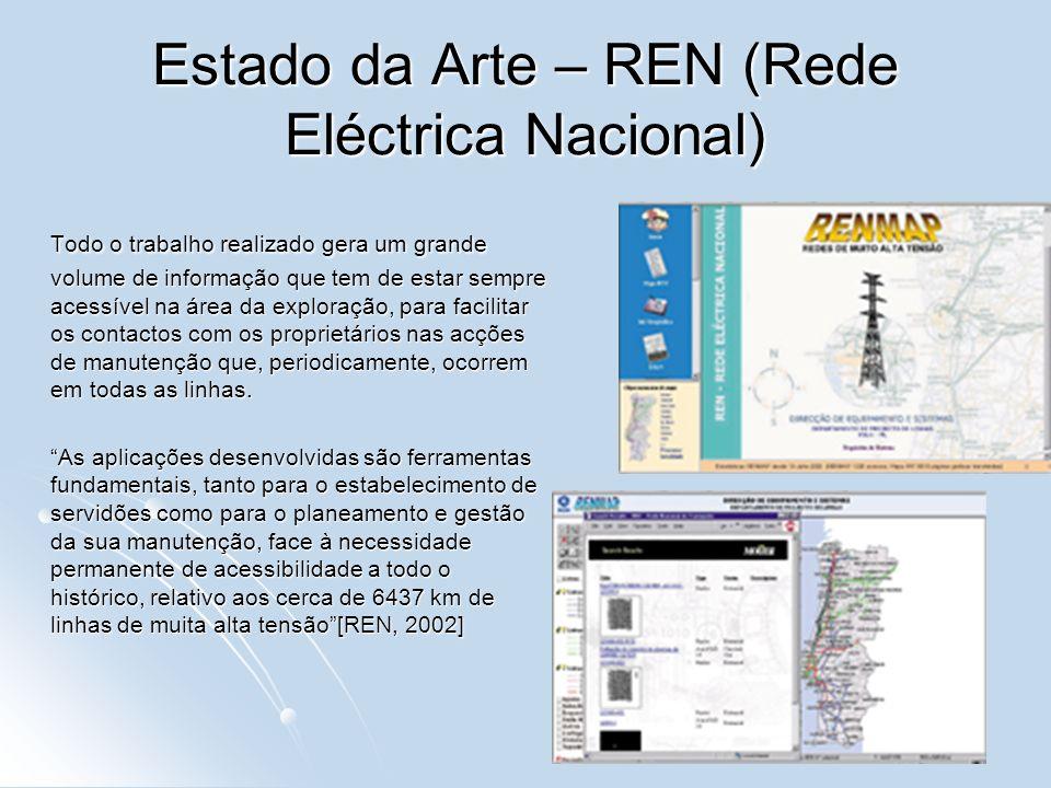 Estado da Arte – REN (Rede Eléctrica Nacional) A aplicação GesServ integra a informação alfanumérica com a informação geográfica e foi implementado em Autodesk MapGuide, estando igualmente integrado com um sistema de georreferenciação da Rede Nacional de transporte de Energia Eléctrica denominado RENMAP.