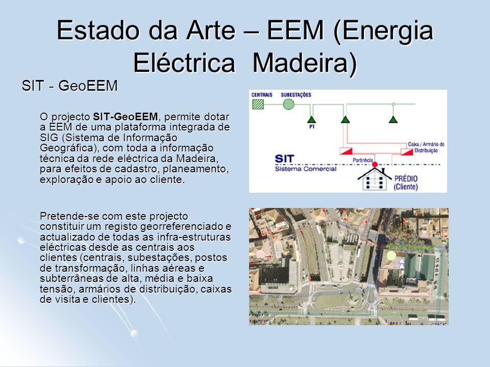 Estado da Arte – EEM (Energia Eléctrica Madeira) SIT - GeoEEM O projecto SIT-GeoEEM, permite dotar a EEM de uma plataforma integrada de SIG (Sistema d