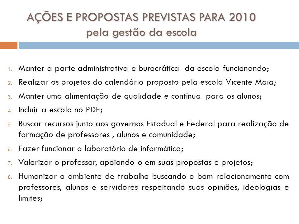 AÇÕES E PROPOSTAS PREVISTAS PARA 2010 pela gestão da escola 1. Manter a parte administrativa e burocrática da escola funcionando; 2. Realizar os proje