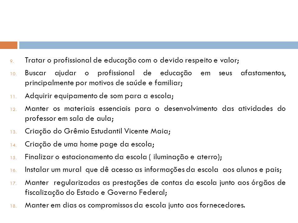 9. Tratar o profissional de educação com o devido respeito e valor; 10. Buscar ajudar o profissional de educação em seus afastamentos, principalmente