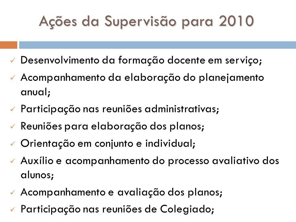 Ações da Supervisão para 2010 Desenvolvimento da formação docente em serviço; Acompanhamento da elaboração do planejamento anual; Participação nas reu