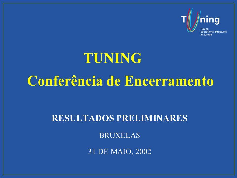 Conferência de Encerramento RESULTADOS PRELIMINARES BRUXELAS 31 DE MAIO, 2002 TUNING