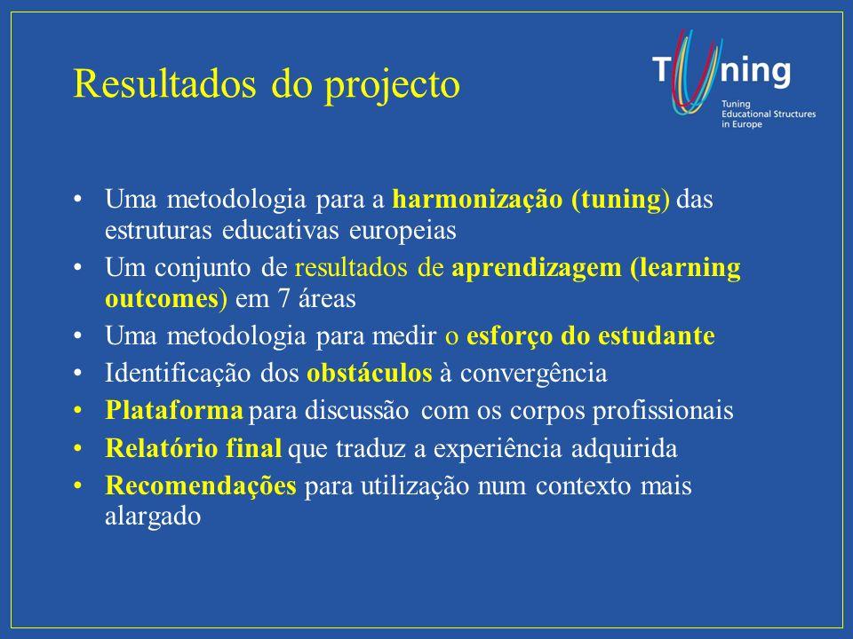 Uma metodologia para a harmonização (tuning) das estruturas educativas europeias Um conjunto de resultados de aprendizagem (learning outcomes) em 7 áreas Uma metodologia para medir o esforço do estudante Identificação dos obstáculos à convergência Plataforma para discussão com os corpos profissionais Relatório final que traduz a experiência adquirida Recomendações para utilização num contexto mais alargado Resultados do projecto