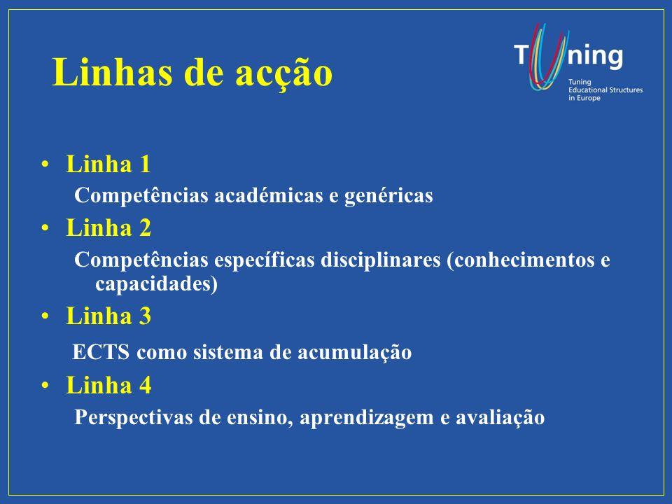 Linhas de acção Linha 1 Competências académicas e genéricas Linha 2 Competências específicas disciplinares (conhecimentos e capacidades) Linha 3 ECTS como sistema de acumulação Linha 4 Perspectivas de ensino, aprendizagem e avaliação