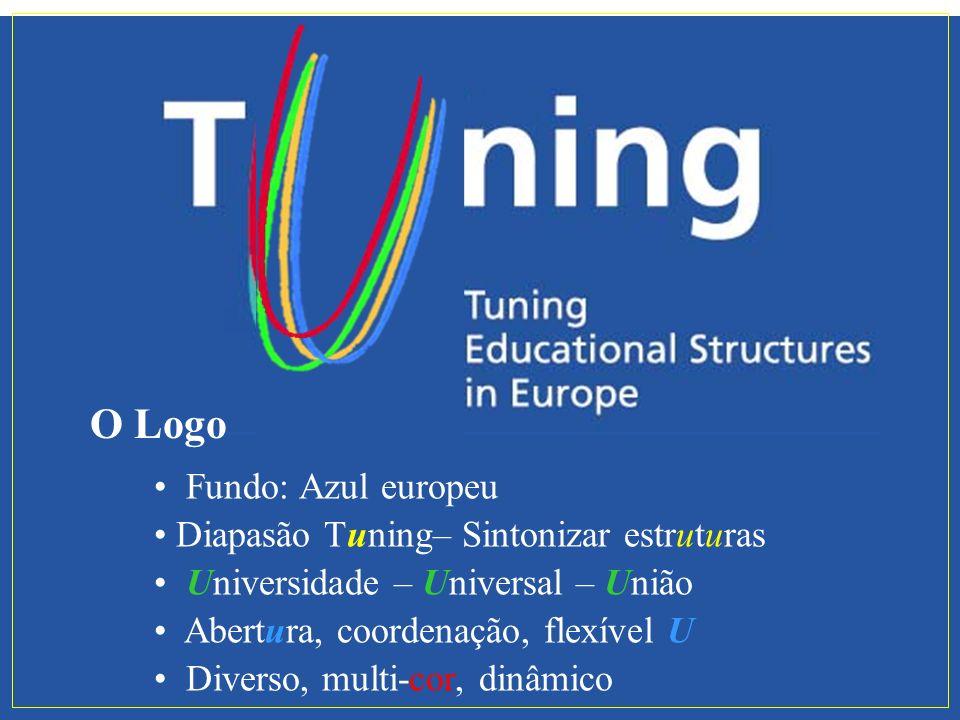 Fundo: Azul europeu Diapasão Tuning– Sintonizar estruturas Universidade – Universal – União Abertura, coordenação, flexível U Diverso, multi-cor, dinâmico O Logo