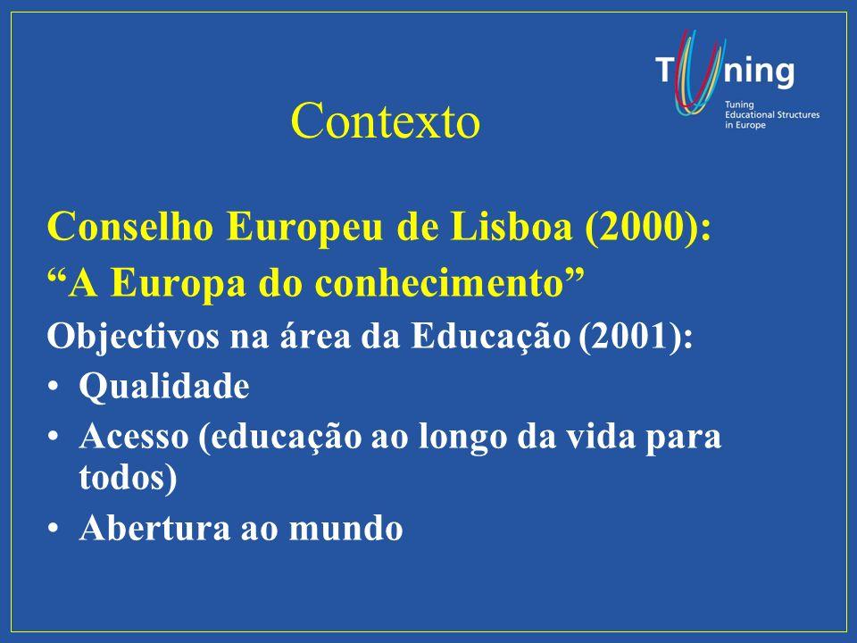 Contexto Conselho Europeu de Lisboa (2000): A Europa do conhecimento Objectivos na área da Educação (2001): Qualidade Acesso (educação ao longo da vida para todos) Abertura ao mundo