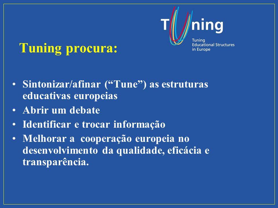 Tuning procura: Sintonizar/afinar (Tune) as estruturas educativas europeias Abrir um debate Identificar e trocar informação Melhorar a cooperação europeia no desenvolvimento da qualidade, eficácia e transparência.