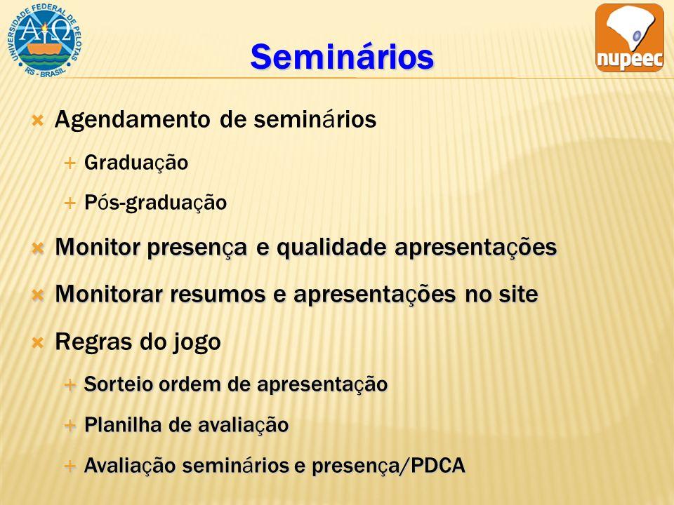 Agendamento de seminários Graduação Pós-graduação Monitor presença e qualidade apresentações Monitor presença e qualidade apresentações Monitorar resu