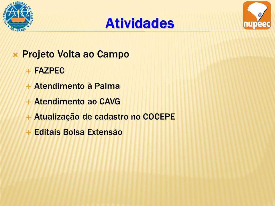 Atividades Projeto Volta ao Campo FAZPEC Atendimento à Palma Atendimento ao CAVG Atualização de cadastro no COCEPE Editais Bolsa Extensão