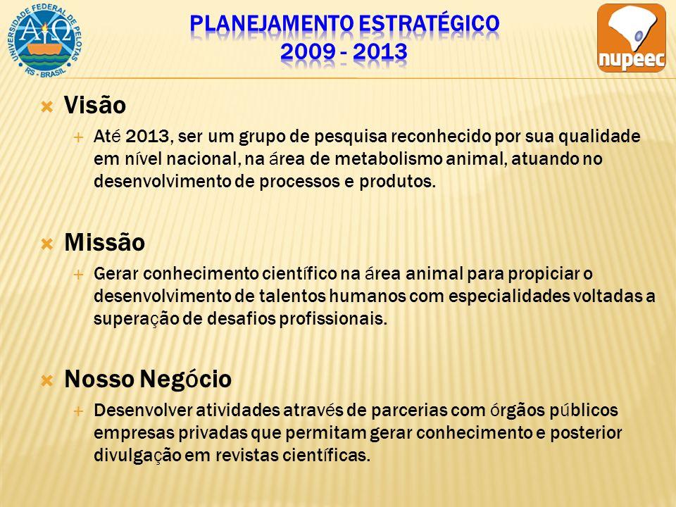 Visão Até 2013, ser um grupo de pesquisa reconhecido por sua qualidade em nível nacional, na área de metabolismo animal, atuando no desenvolvimento de processos e produtos.