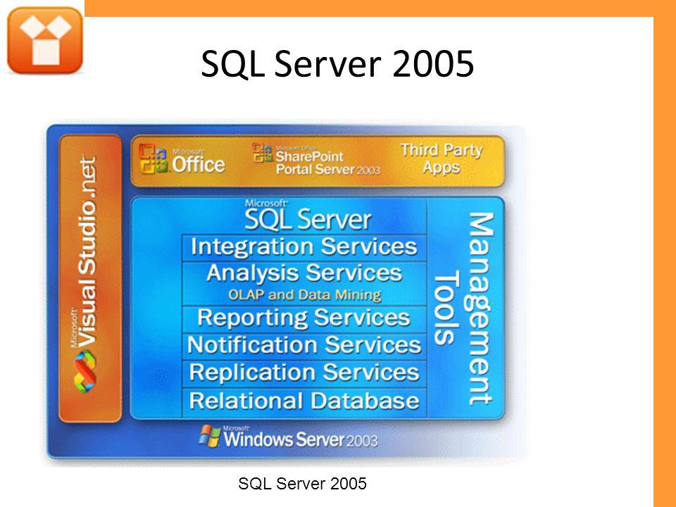 SQL Server Management Studio – Combina os recursos do Enterprise Manager, Query Analyzer e Analysis Manager em versões anteriores do SQL Server, em um único ambiente.