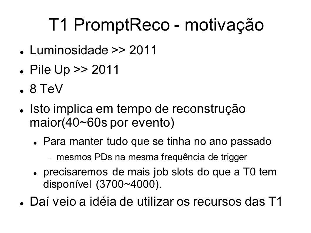 T1 PromptReco - motivação Luminosidade >> 2011 Pile Up >> 2011 8 TeV Isto implica em tempo de reconstrução maior(40~60s por evento) Para manter tudo que se tinha no ano passado mesmos PDs na mesma frequência de trigger precisaremos de mais job slots do que a T0 tem disponível (3700~4000).