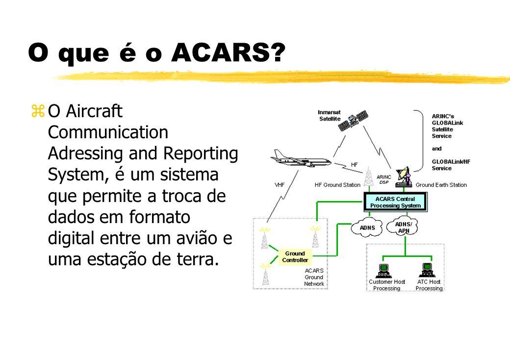 ACARS - Objectivos Explicar o que é o ACARS Explicar para que serve o ACARS Enumerar os relatórios típicos Explicar como funciona um sistema ACARS típ