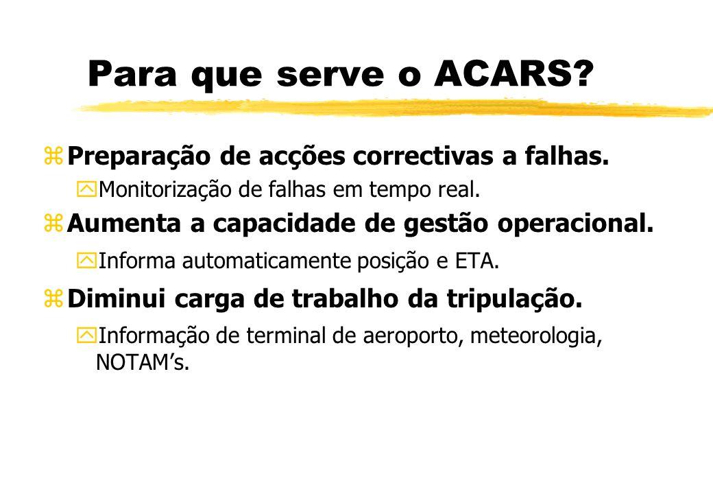Para que serve o ACARS.zPreparação de acções correctivas a falhas.
